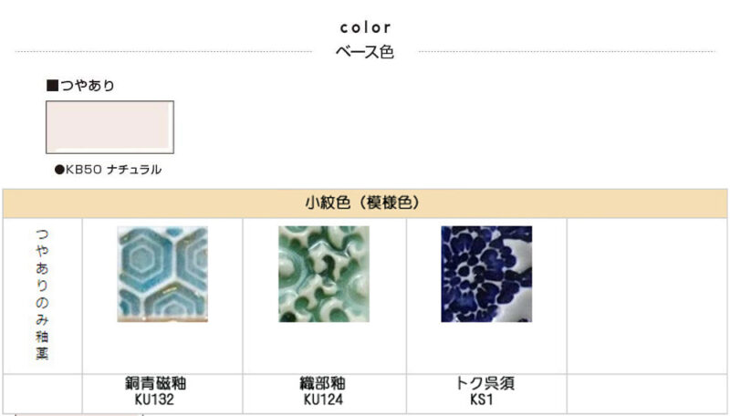 模様色はKS1トク呉須, KU124織部釉, KU132銅青磁釉から選べます。